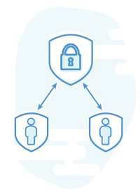 Improve security for identities across your business as a whole